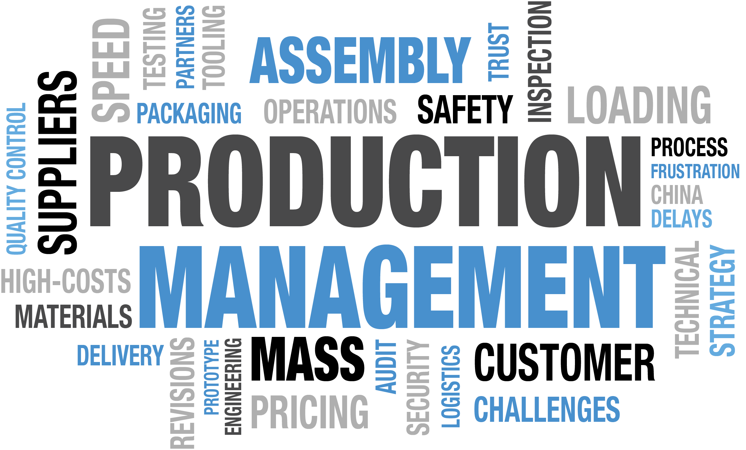 Production Management Austin